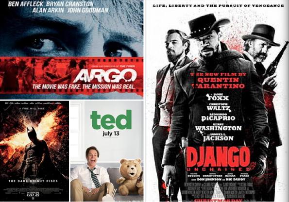 2012_Movies